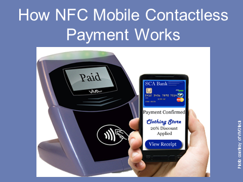 How NFC Mobile Contactless Payment Works