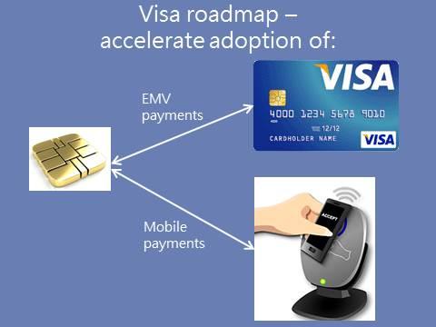 Visa's EMV Roadmap