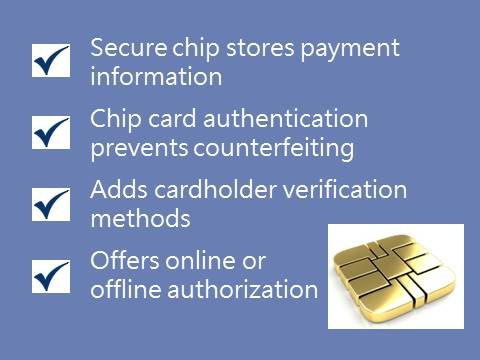 Why is EMV More Secure?